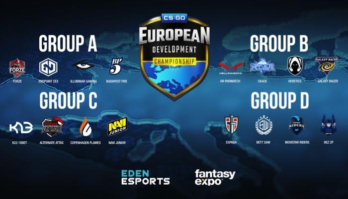 Harmonogram pierwszego sezonu European Development Championship